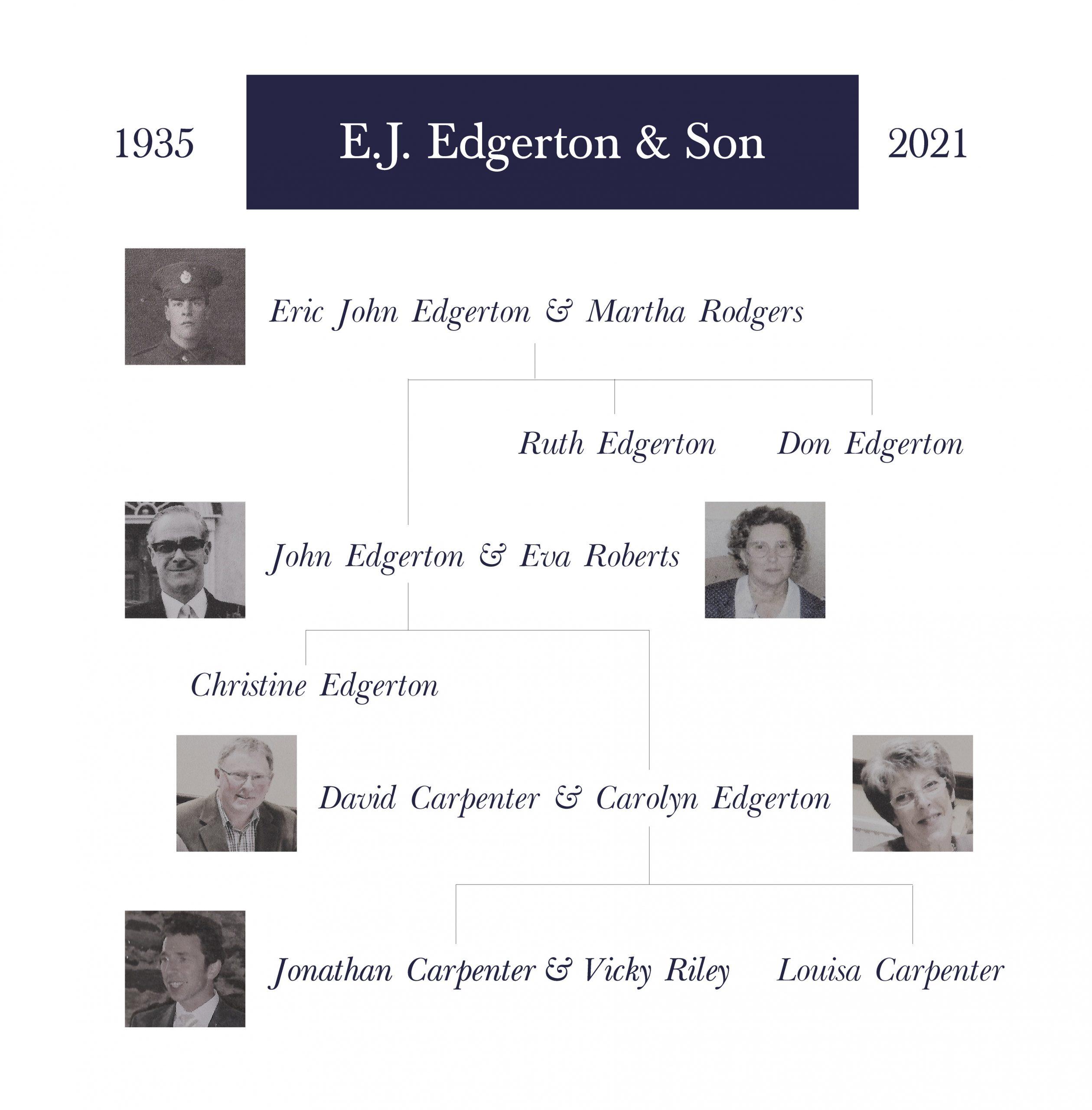 family tree e j edgerton